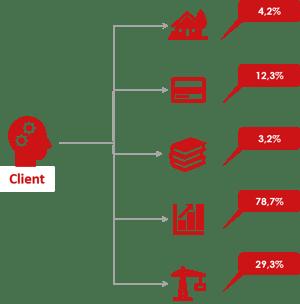 Client Analytics_neu2_engl